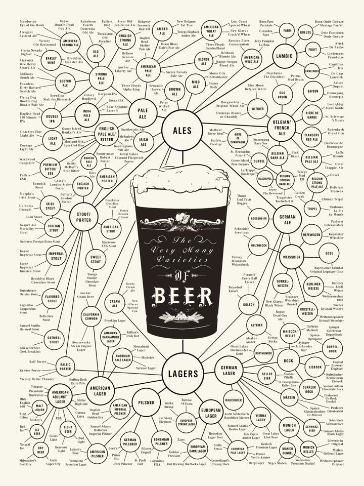 cartographie-bieres